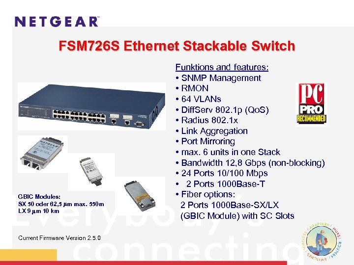 FSM 726 S Ethernet Stackable Switch GBIC Modules: SX 50 oder 62, 5 m