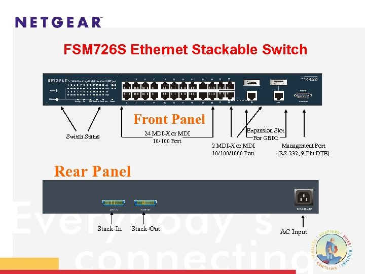 FSM 726 S Ethernet Stackable Switch Front Panel Switch Status 24 MDI-X or MDI