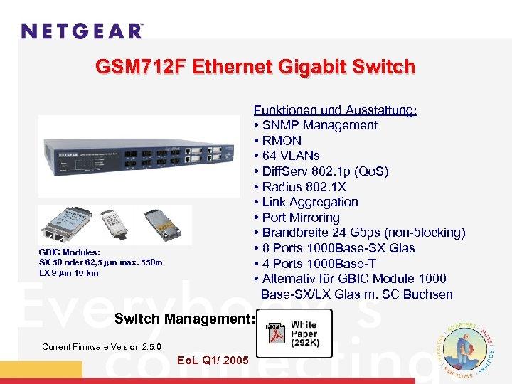 GSM 712 F Ethernet Gigabit Switch Funktionen und Ausstattung: • SNMP Management • RMON
