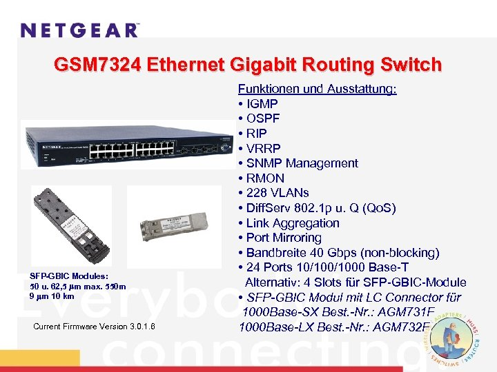 GSM 7324 Ethernet Gigabit Routing Switch SFP-GBIC Modules: 50 u. 62, 5 m max.