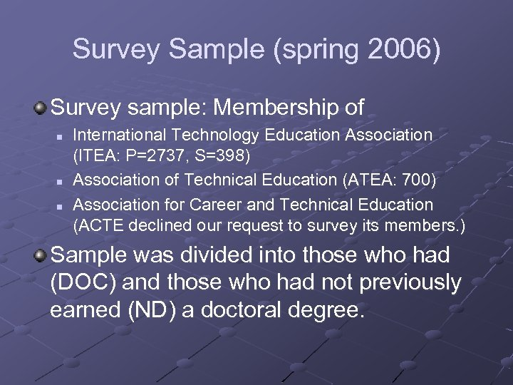 Survey Sample (spring 2006) Survey sample: Membership of n n n International Technology Education