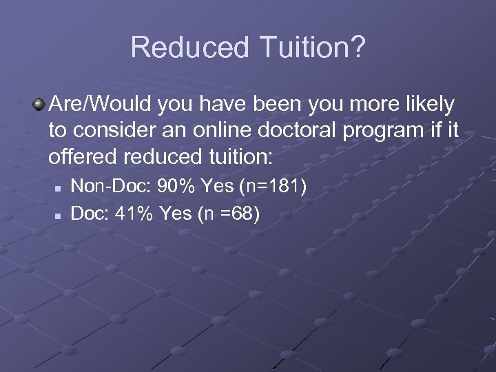 Reduced Tuition? Are/Would you have been you more likely to consider an online doctoral