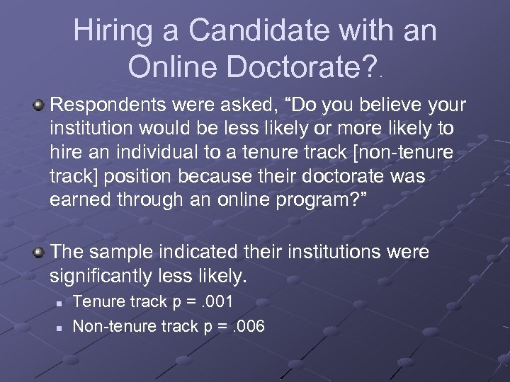 "Hiring a Candidate with an Online Doctorate? . Respondents were asked, ""Do you believe"