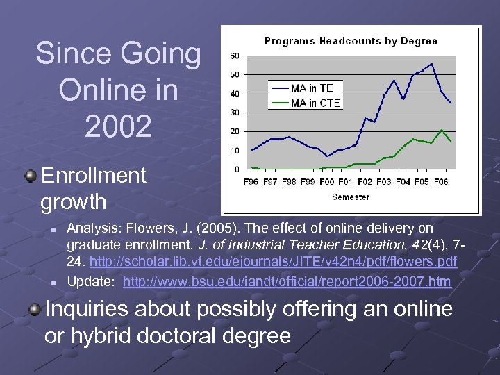 Since Going Online in 2002 Enrollment growth n n Analysis: Flowers, J. (2005). The