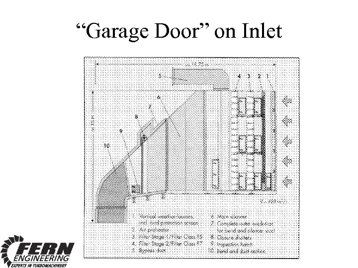 """Garage Door"" on Inlet"