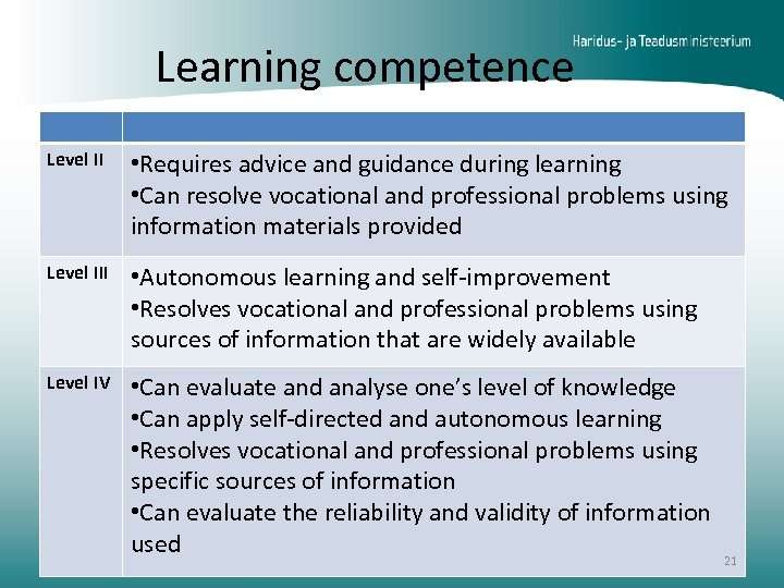Learning competence Level II • Requires advice and guidance during learning • Can resolve