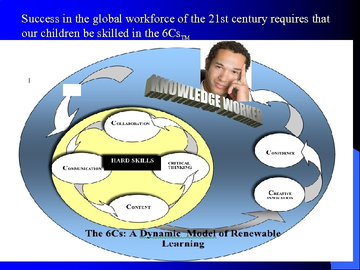 Success in the global workforce of the 21 st century requires that our children