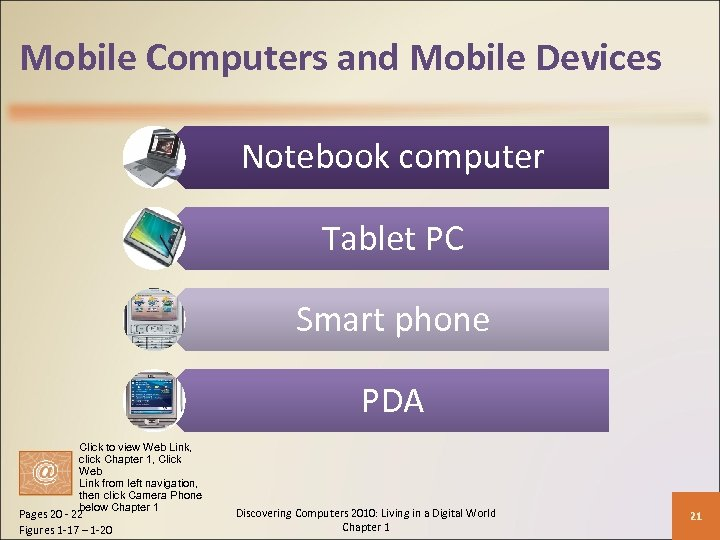 Mobile Computers and Mobile Devices Notebook computer Tablet PC Smart phone PDA Click to