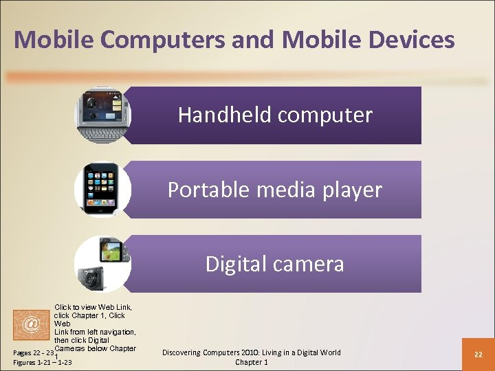 Mobile Computers and Mobile Devices Handheld computer Portable media player Digital camera Click to