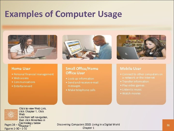 Examples of Computer Usage Home User • Personal financial management • Web access •