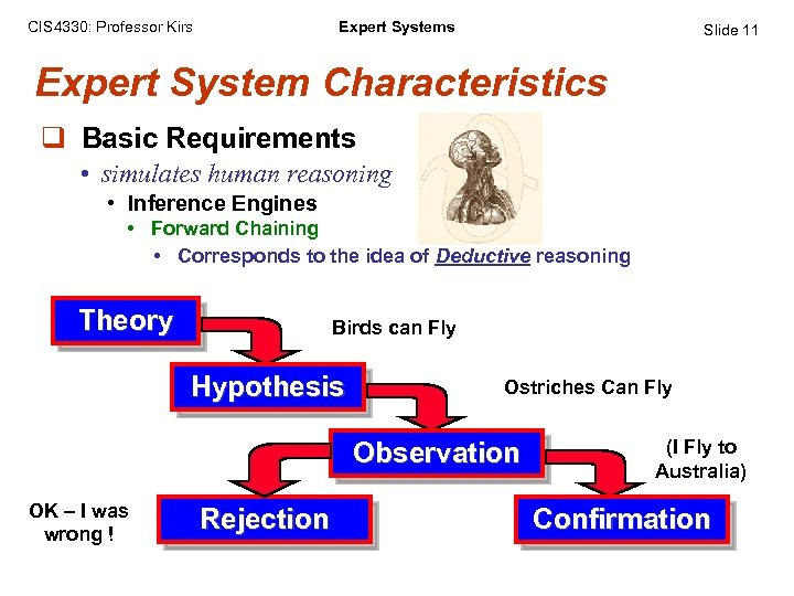 CIS 4330: Professor Kirs Expert Systems Slide 11 Expert System Characteristics q Basic Requirements