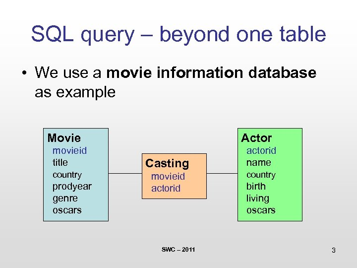 SQL query – beyond one table • We use a movie information database as