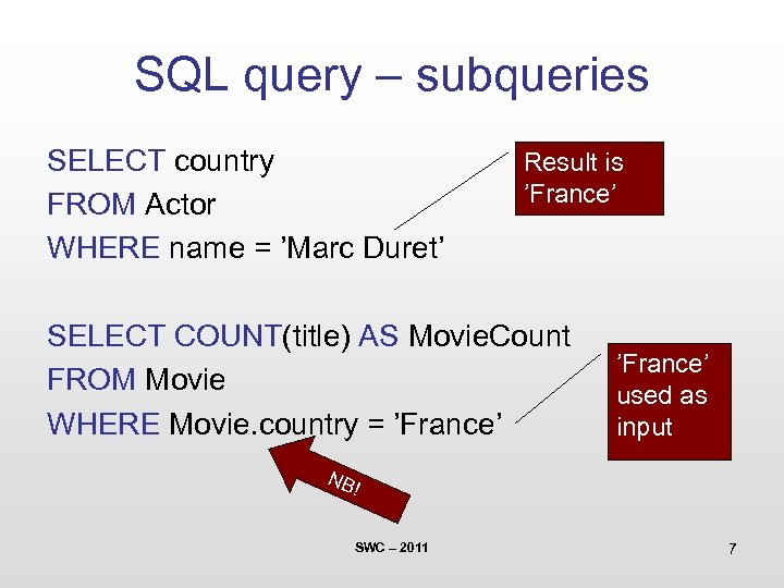 SQL query – subqueries SELECT country FROM Actor WHERE name = 'Marc Duret' Result