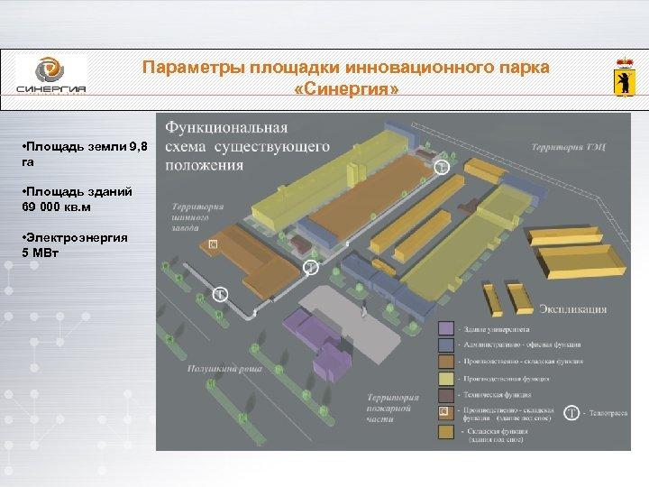 Параметры площадки инновационного парка «Синергия» • Площадь земли 9, 8 га • Площадь зданий