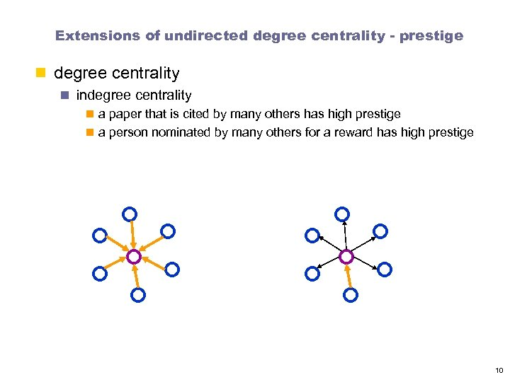 Extensions of undirected degree centrality - prestige n degree centrality n indegree centrality n