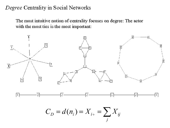 Degree Centrality in Social Networks The most intuitive notion of centrality focuses on degree: