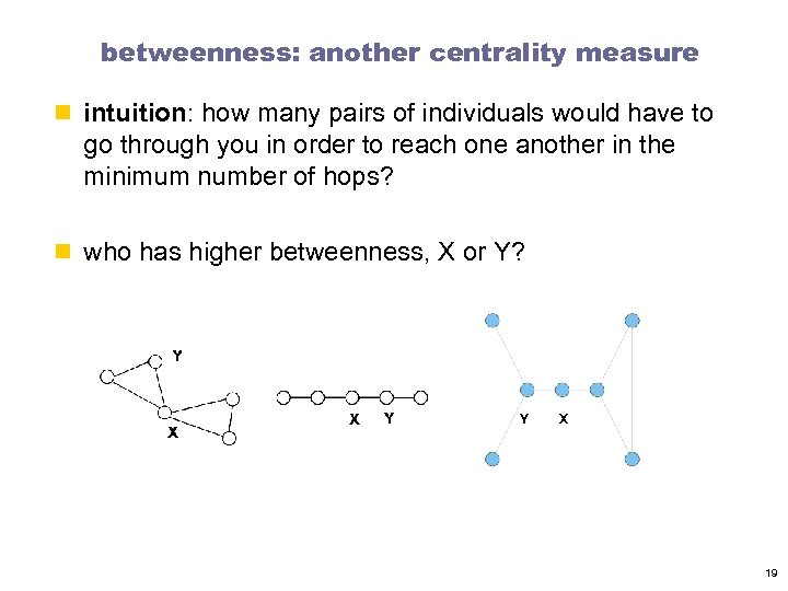 betweenness: another centrality measure n intuition: how many pairs of individuals would have to