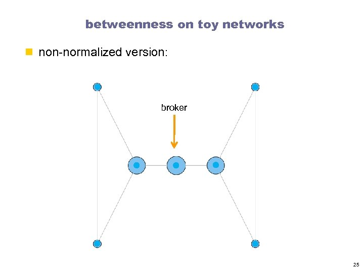 betweenness on toy networks n non-normalized version: broker 25