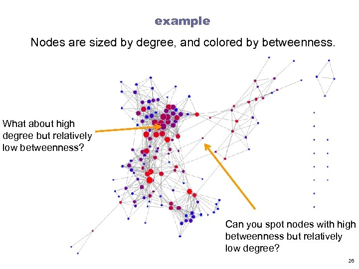 example Nodes are sized by degree, and colored by betweenness. What about high degree