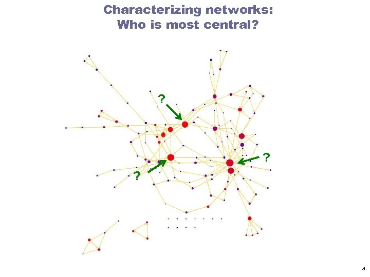 Characterizing networks: Who is most central? ? ? ? 3