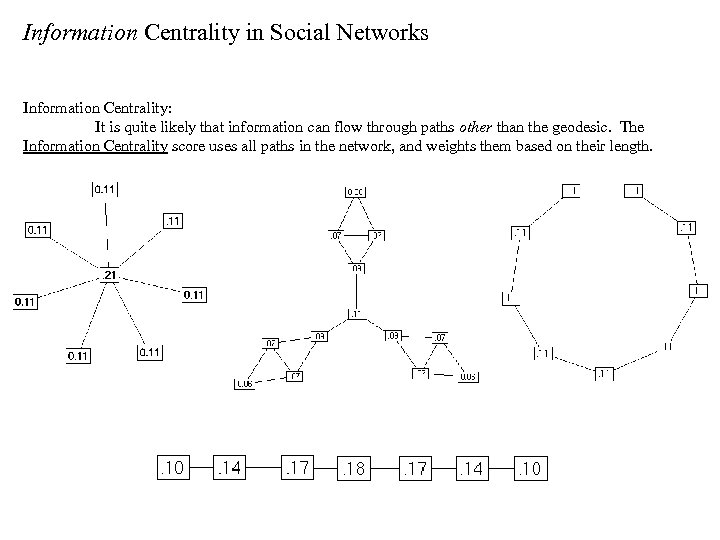 Information Centrality in Social Networks Information Centrality: It is quite likely that information can