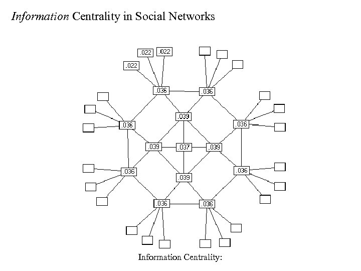Information Centrality in Social Networks Information Centrality: