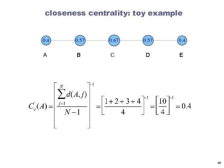 closeness centrality: toy example A B C D E 36