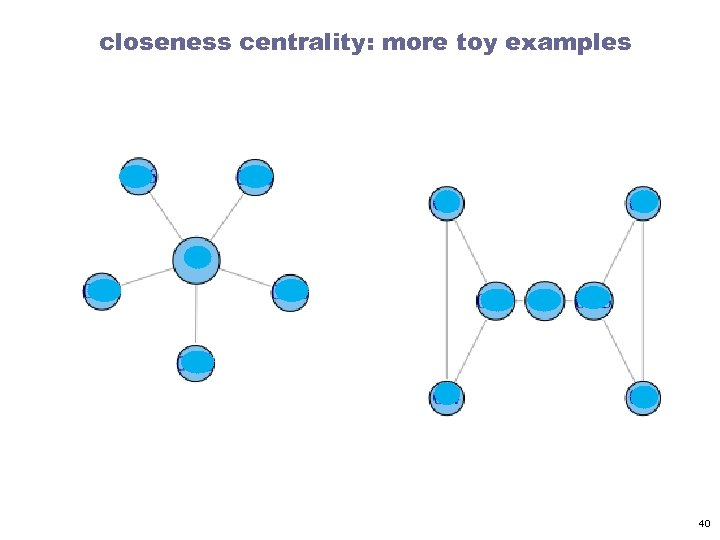 closeness centrality: more toy examples 40