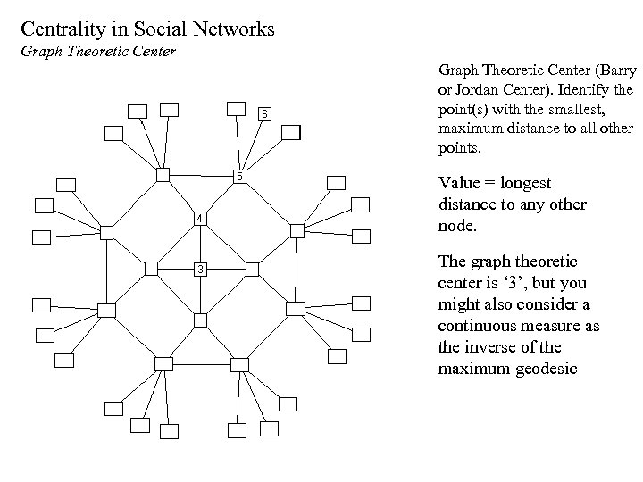 Centrality in Social Networks Graph Theoretic Center (Barry or Jordan Center). Identify the point(s)