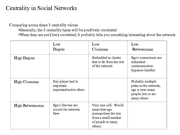 Centrality in Social Networks Comparing across these 3 centrality values • Generally, the 3