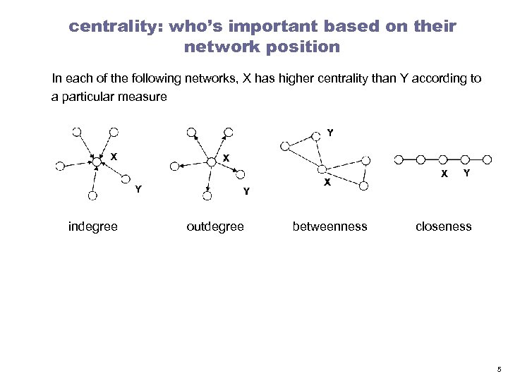 centrality: who's important based on their network position In each of the following networks,