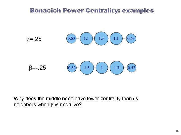 Bonacich Power Centrality: examples b=. 25 b=-. 25 Why does the middle node have