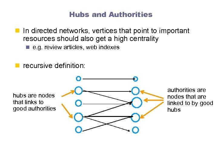 Hubs and Authorities n In directed networks, vertices that point to important resources should