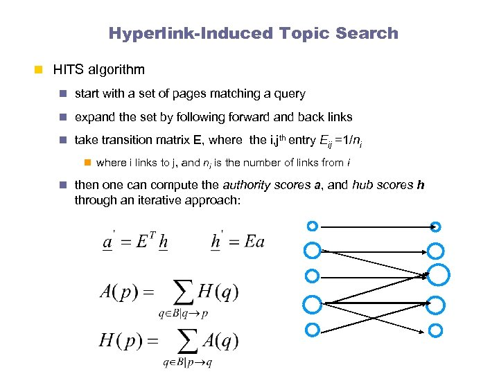 Hyperlink-Induced Topic Search n HITS algorithm n start with a set of pages matching