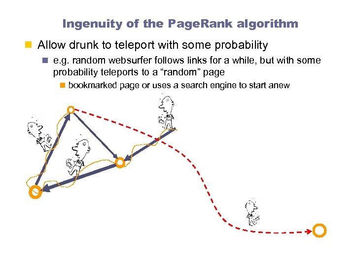Ingenuity of the Page. Rank algorithm n Allow drunk to teleport with some probability