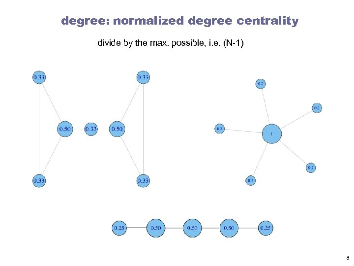 degree: normalized degree centrality divide by the max. possible, i. e. (N-1) 8