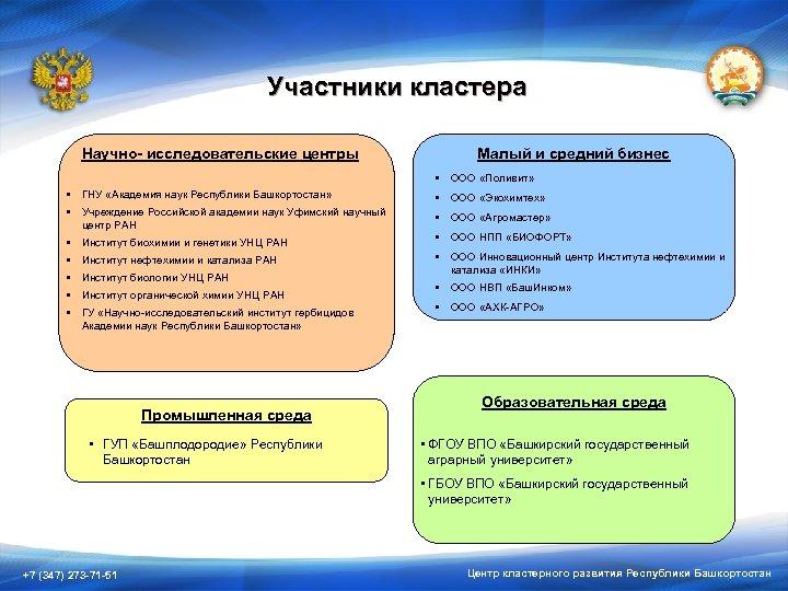 Участники кластера Научно- исследовательские центры Малый и средний бизнес • ООО «Поливит» • ГНУ