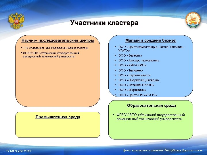 Участники кластера Научно- исследовательские центры • ГНУ «Академия наук Республики Башкортостан» • ФГБОУ ВПО