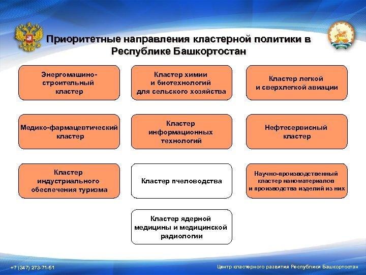 Приоритетные направления кластерной политики в Республике Башкортостан Энергомашиностроительный кластер Кластер химии и биотехнологий для