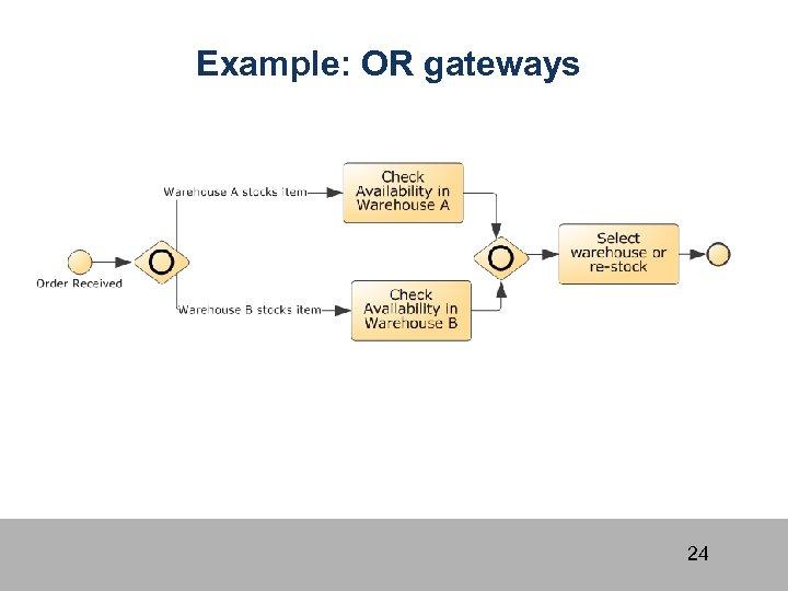 Example: OR gateways 24