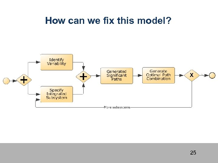 How can we fix this model? X 25