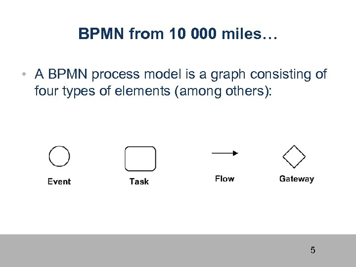 BPMN from 10 000 miles… • A BPMN process model is a graph consisting
