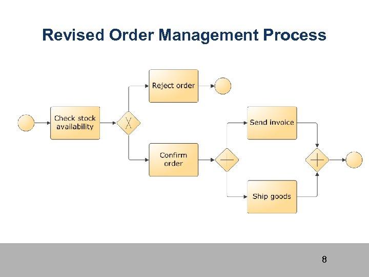 Revised Order Management Process 8