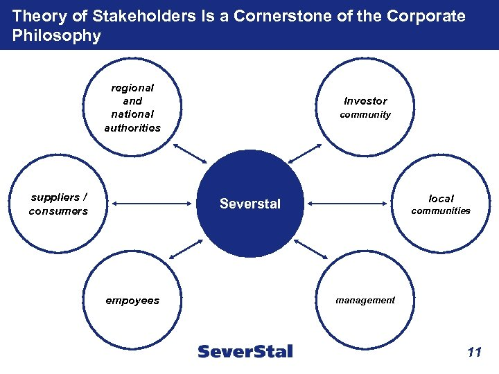Theory of Stakeholders Is a Cornerstone of the Corporate Philosophy regional and national authorities