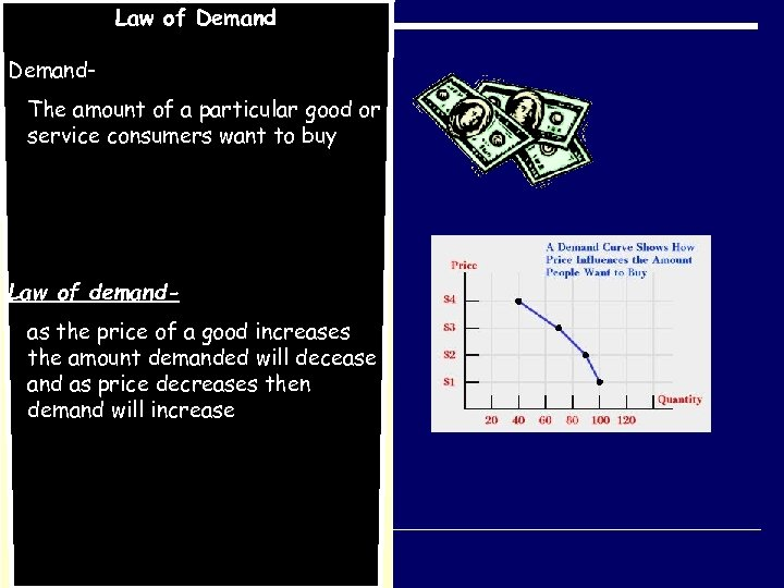 Law of Demand. The amount of a particular good or service consumers want to