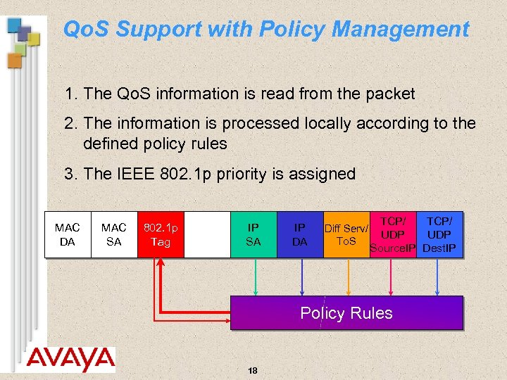 Qo. S Support with Policy Management 1. The Qo. S information is read from