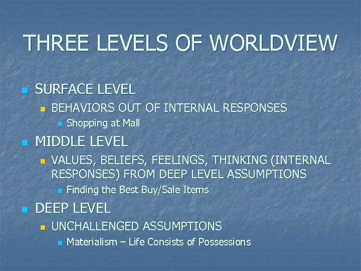 THREE LEVELS OF WORLDVIEW n SURFACE LEVEL n BEHAVIORS OUT OF INTERNAL RESPONSES n