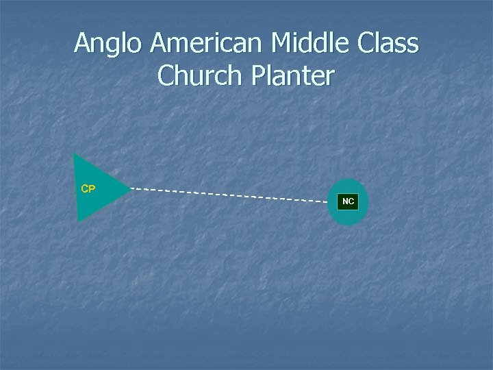 Anglo American Middle Class Church Planter CP NC