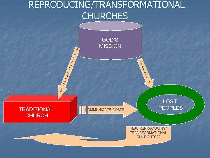 REPRODUCING/TRANSFORMATIONAL CHURCHES B I B L GOD'S MISSION I C A L G E