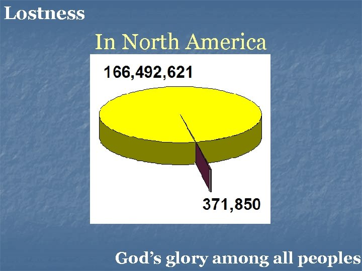 Lostness In North America God's glory among all peoples.